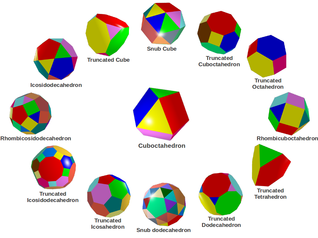 archimedean solids sacred geometry