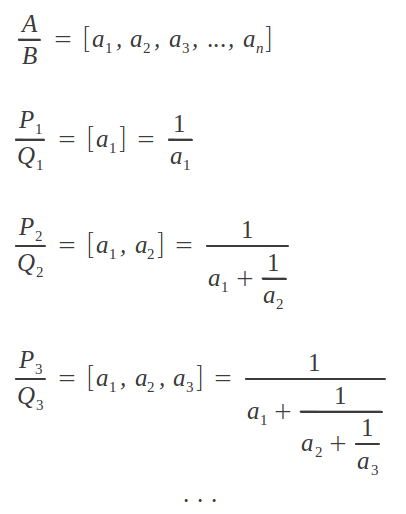 The convergents of a continued fraction
