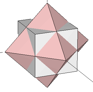 Cube and octahedron defining Rhombic dodecahedron