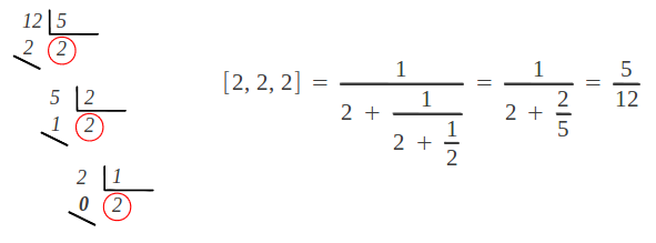 Continued fraction of number 5/12
