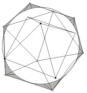 Moon model octahedron circumscribed sphere