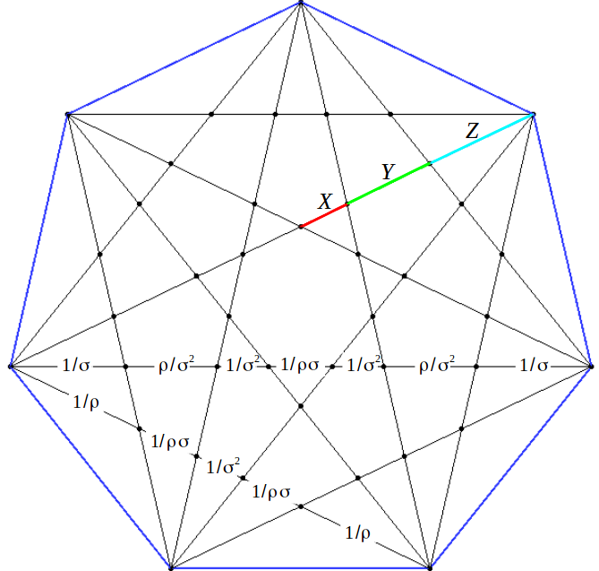Golden Trisection inside the heptagon