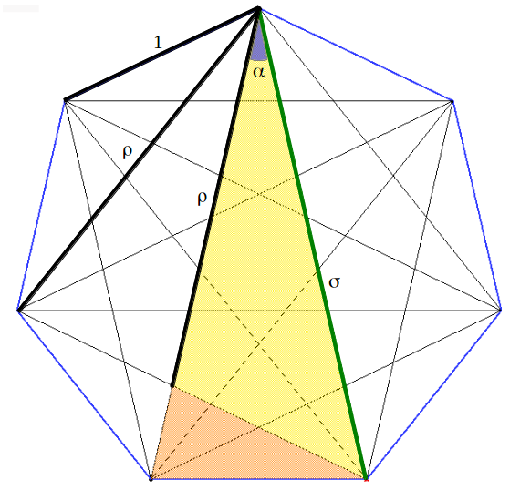 Heptagon diagonals and gnomon