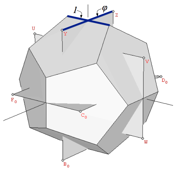 Dodecahedron and Icosahedron at the same scale