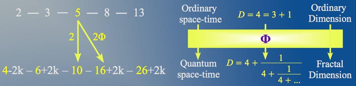 Resultado de imagen de El espacio-tiempo es una estructura suave